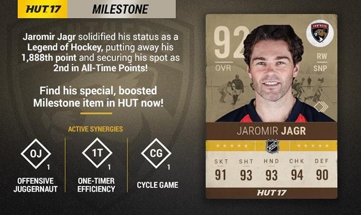 Jagr's 92 OVR Milestone Card for reaching 1888 points and taking over 2nd in all-time points