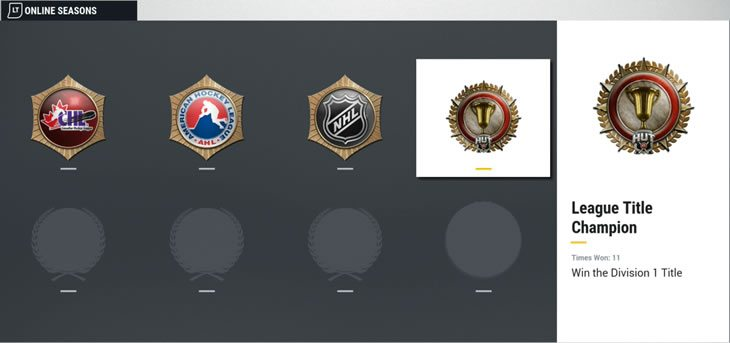 Online Seasons Trophy Case