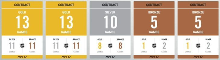 Hockey Ultimate Team contract cards