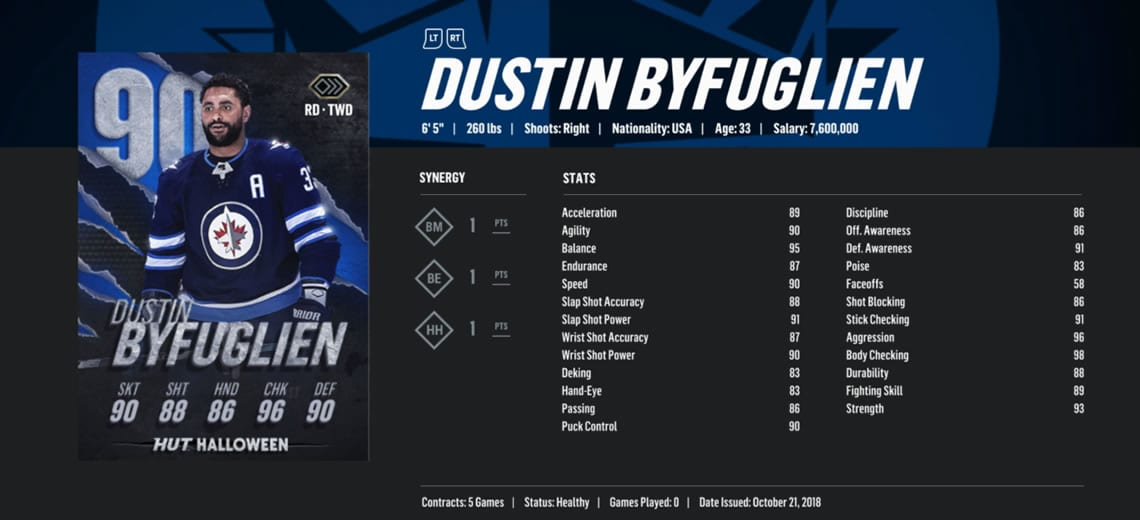 Halloween Dustin Byfuglien's stats